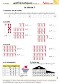 Aduis loisir cr atif boutique loisirs cr atifs for Table de multiplication en jouant